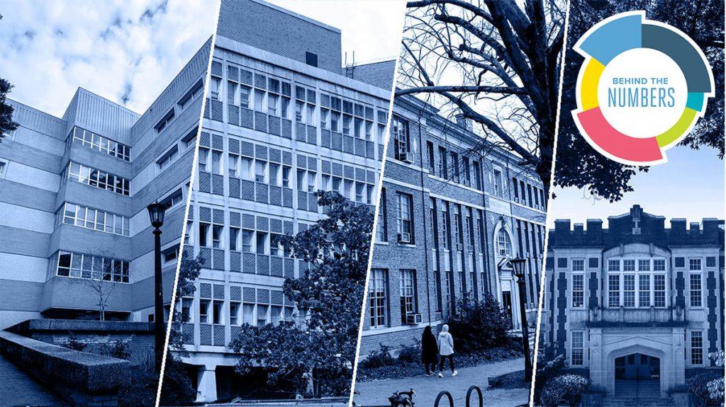 4 University buildings