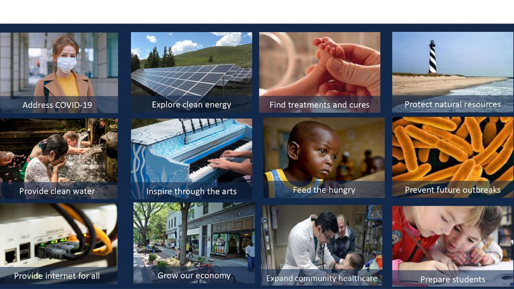 Grid of photos about innovation